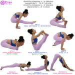 UPAVISTHA KONASANA A and B