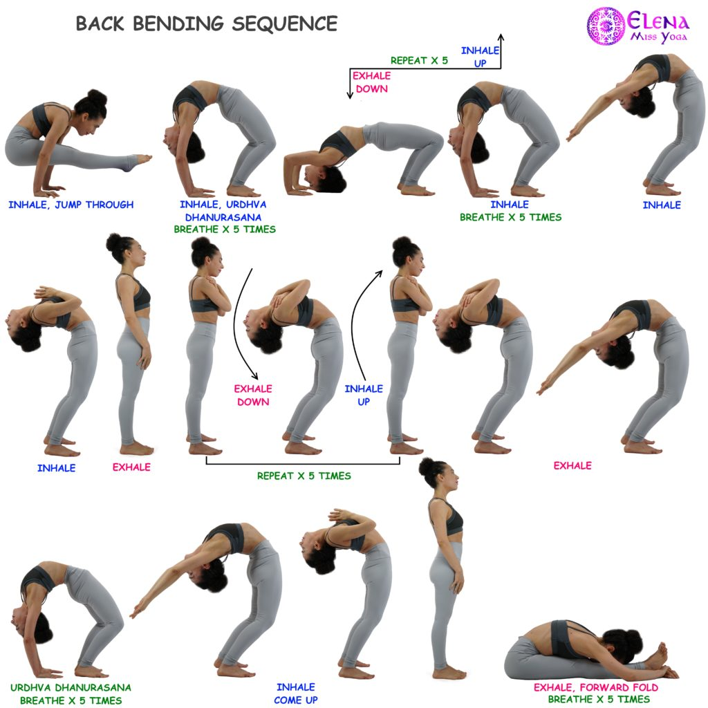 BACK BENDING SEQUENCE