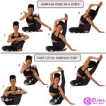 COMPASS POSE IN 4 STEPS
